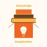Imagination and knowledge. Minimal design of imagination and knowledge concept Stock Photography