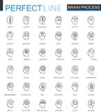 Imagination and mind powe thin line web icons set. Brain mind process power outline stroke icons design. Imagination and mind powe thin line web icons set Royalty Free Stock Photo