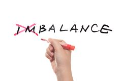 Imbalance to balance concept. Hand writing on white board royalty free stock photography