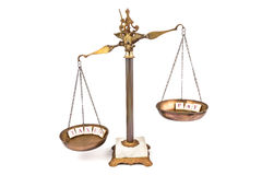 Imbalanced scale between income and taxes Royalty Free Stock Image