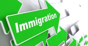 Imigracja. Ogólnospołeczny tło. Obraz Royalty Free