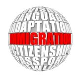 imigracje Obraz Royalty Free