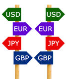 Major currencies direction signpost isolated. Imitation signpost about most traded four currencies USD EUR JPY GBP stock image