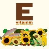 Immagine della vitamina E Fotografie Stock Libere da Diritti