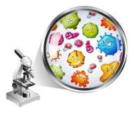 Immagine dello zoom e del microscopio dei batteri royalty illustrazione gratis