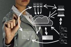Immagine di concetto delle tecnologie dell'alta nuvola Immagini Stock