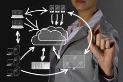 Immagine di concetto delle tecnologie dell'alta nuvola Fotografia Stock