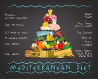 Immagine Mediterranea di dieta Fotografia Stock