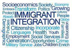 Immigrant Integration Word Cloud royalty free stock photography