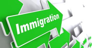 Immigratie. Sociale Achtergrond. vector illustratie