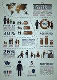 Immigratieinfographics met mensen en grafische statistieken Stock Afbeeldingen