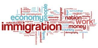 immigration lizenzfreie abbildung