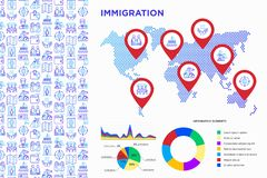 Immigration concept infographics. Thin line icons on world map: immigrants, illegals, refugee camp, demonstration, humanitarian. Immigration infographics. Thin stock illustration