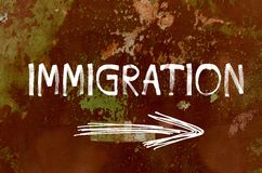 Immigration concept over old painted wall Stock Photography