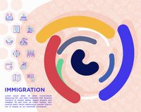Immigration concept with thin line icons: immigrants, illegals, baggage examination, passport, international flights, customs,. Inspection, refugee camp, social stock illustration