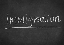 Immigration. Concept word on a blackboard background royalty free stock photography