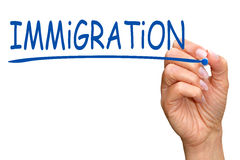 Immigration - female hand writing text Royalty Free Stock Photo
