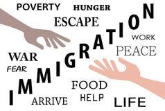 Immigration, Hilfe Stockfoto