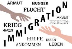 Immigration, Hilfe Lizenzfreie Stockfotos