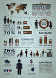 Immigration infographics with people and graphic statistics. Stock Images
