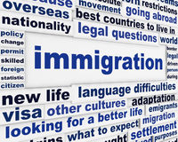 Immigration legal words concept Stock Photos