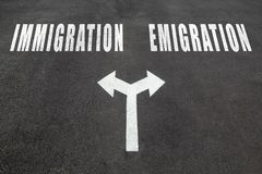 Immigration vs emigration choice concept. Two direction arrows on asphalt royalty free stock photos
