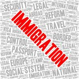 Immigration word cloud Royalty Free Stock Images