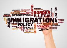 Immigration word cloud and hand with marker concept. On white background royalty free stock photography