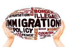 Immigration word cloud hand sphere concept. On white background stock image