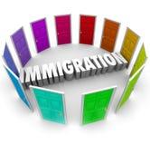 Immigration Word Doorways International Borders Refugee Crisis E Royalty Free Stock Photos