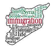 Immigration words Stock Photography