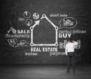 Immobilien concep Lizenzfreie Stockfotos
