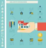 Immobilien infographics lizenzfreie abbildung