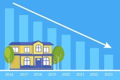 Immobilienkonzept des Hauses und des Darlehensrückzahlungsdiagramms hinten lizenzfreie abbildung