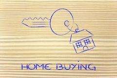 Immobilienmarkt, Ausgangskaufen und Verkauf Lizenzfreie Stockfotos