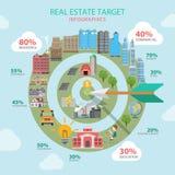 Immobilienziel flacher infographics Bildungswohnsitz Stockfotografie