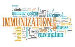 Immunization health care. Immunization and vaccines - health care concept. Word cloud sign Royalty Free Stock Photography
