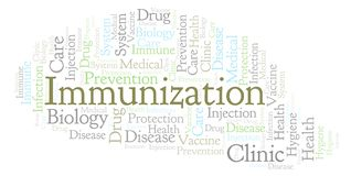 Immunization word cloud. Wordcloud made with text only royalty free illustration