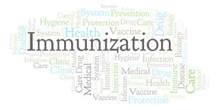 Immunization word cloud. Wordcloud made with text only vector illustration
