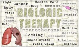 Immunotherapie op Bord Stock Afbeeldingen
