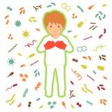 Immunsystem lizenzfreie abbildung