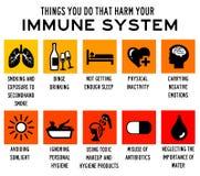 Immunsystemgesundheit schädlich stock abbildung