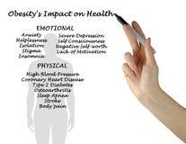 Impact du ` s d'obésité sur la santé Photos libres de droits