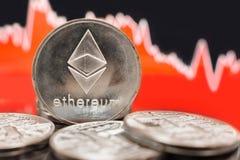 Impacto cripto do preço bearish de Ethereum fotografia de stock royalty free