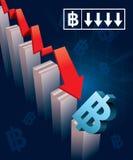 Impacto da moeda do baht tailandês ilustração stock