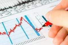 Impacto de mercado de valores de ação, análise das causas do colapso Fotografia de Stock Royalty Free