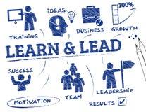 Impari e conduca il concetto illustrazione di stock