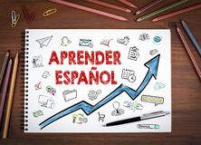 Impari lo Spagnolo, l'istruzione ed il concetto di affari immagine stock libera da diritti