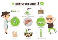 Impeça a hepatite A ilustração stock