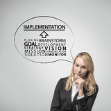 Implementation. Businesswoman thinking about implementation on gray background Royalty Free Stock Image